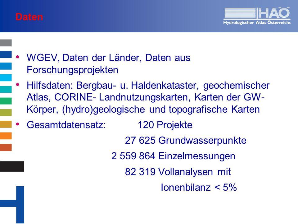 Daten WGEV, Daten der Länder, Daten aus Forschungsprojekten Hilfsdaten: Bergbau- u. Haldenkataster, geochemischer Atlas, CORINE- Landnutzungskarten, K