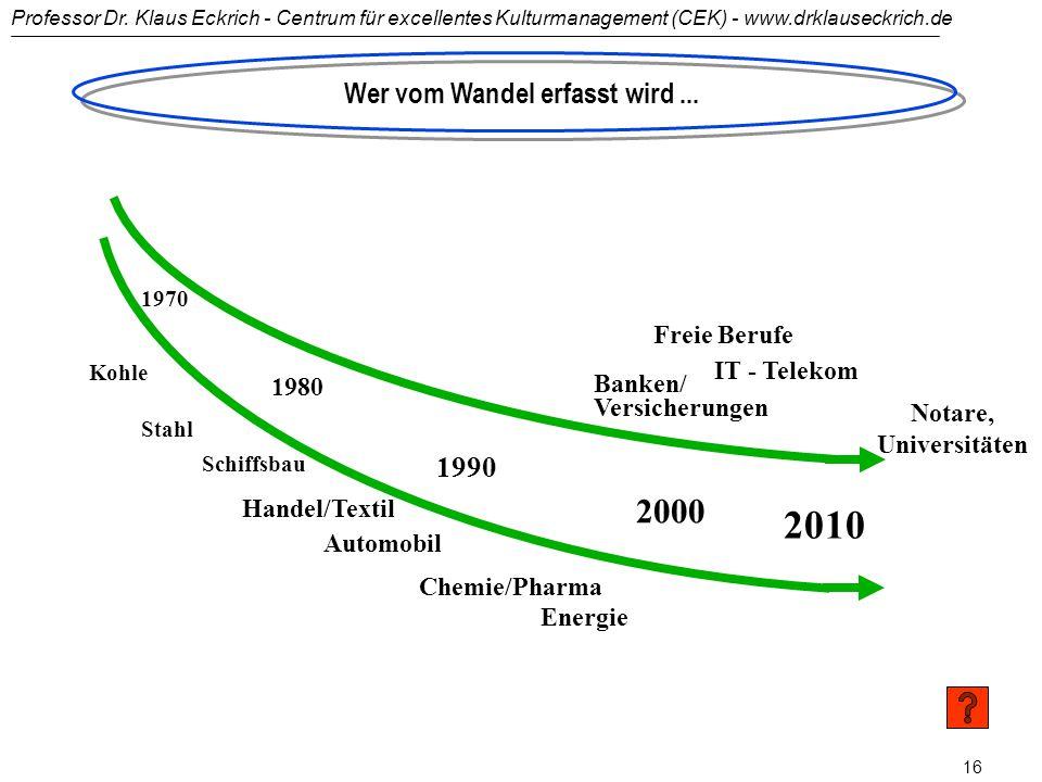 Professor Dr. Klaus Eckrich - Centrum für excellentes Kulturmanagement (CEK) - www.drklauseckrich.de 15