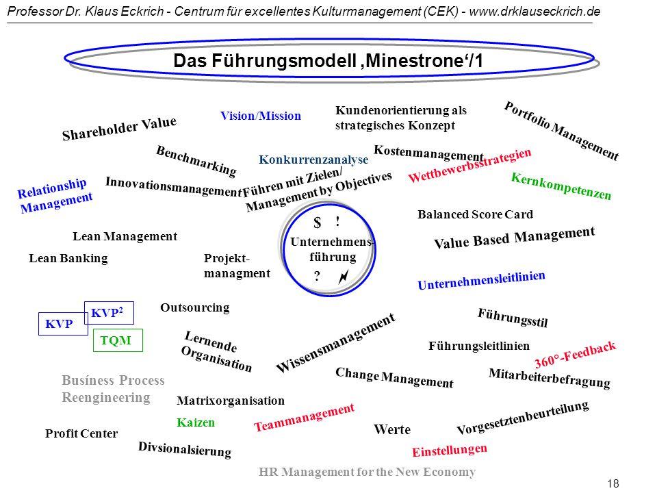 """Professor Dr. Klaus Eckrich - Centrum für excellentes Kulturmanagement (CEK) - www.drklauseckrich.de 17 """"Forstyr mig ikke nu – kan du ikke se, jeg har"""