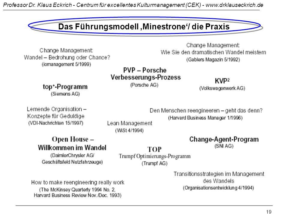 Professor Dr. Klaus Eckrich - Centrum für excellentes Kulturmanagement (CEK) - www.drklauseckrich.de 18 Das Führungsmodell 'Minestrone'/1 Unternehmens