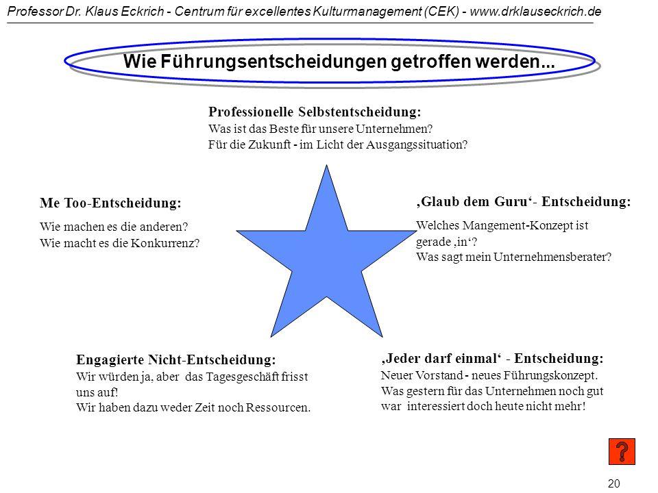 Professor Dr. Klaus Eckrich - Centrum für excellentes Kulturmanagement (CEK) - www.drklauseckrich.de 19 Das Führungsmodell 'Minestrone'/ die Praxis