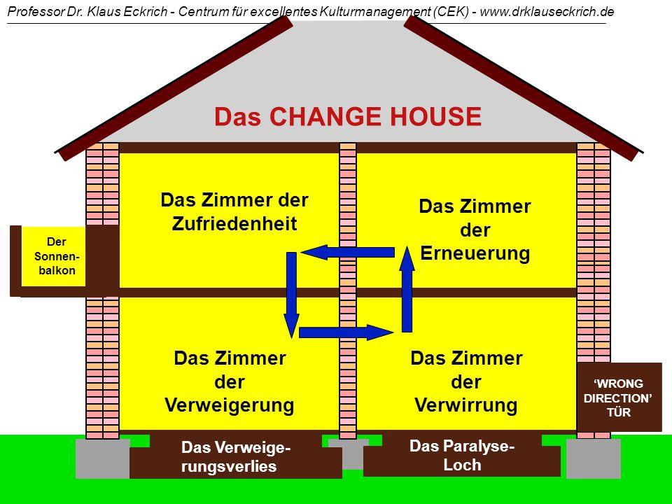 Professor Dr. Klaus Eckrich - Centrum für excellentes Kulturmanagement (CEK) - www.drklauseckrich.de 26 Führen und Verändern - die ganzheitliche Dimen