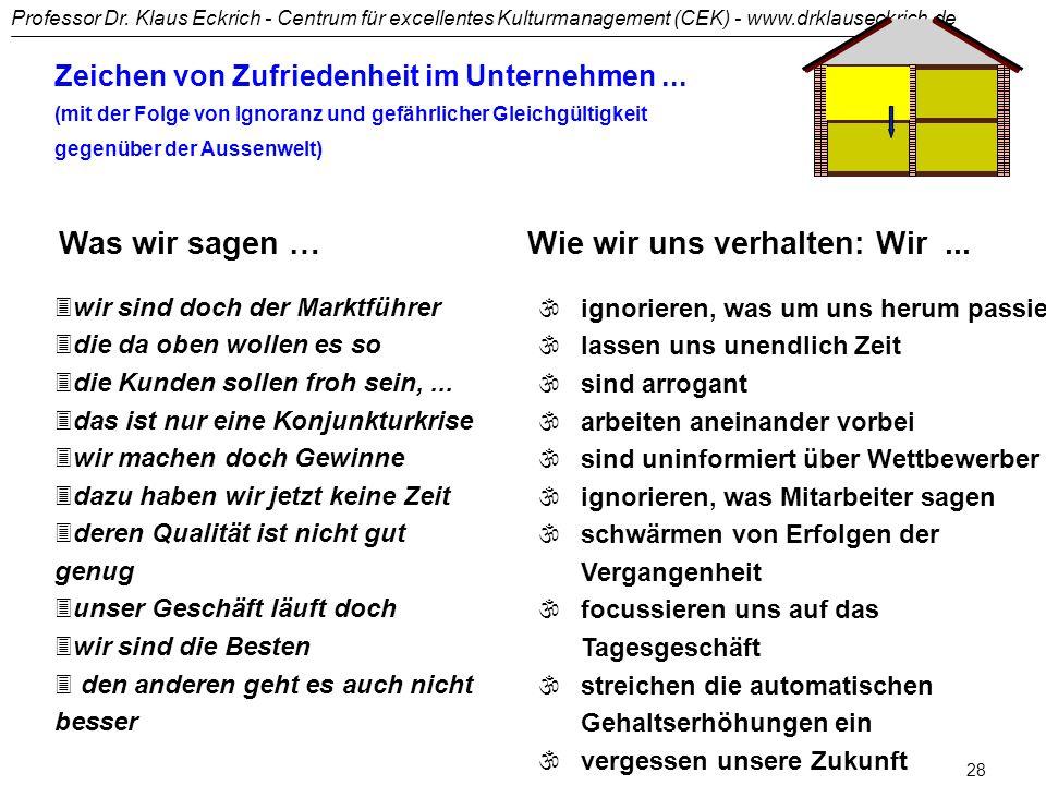 Professor Dr. Klaus Eckrich - Centrum für excellentes Kulturmanagement (CEK) - www.drklauseckrich.de 27 Das CHANGE HOUSE Das Verweige- rungsverlies Da