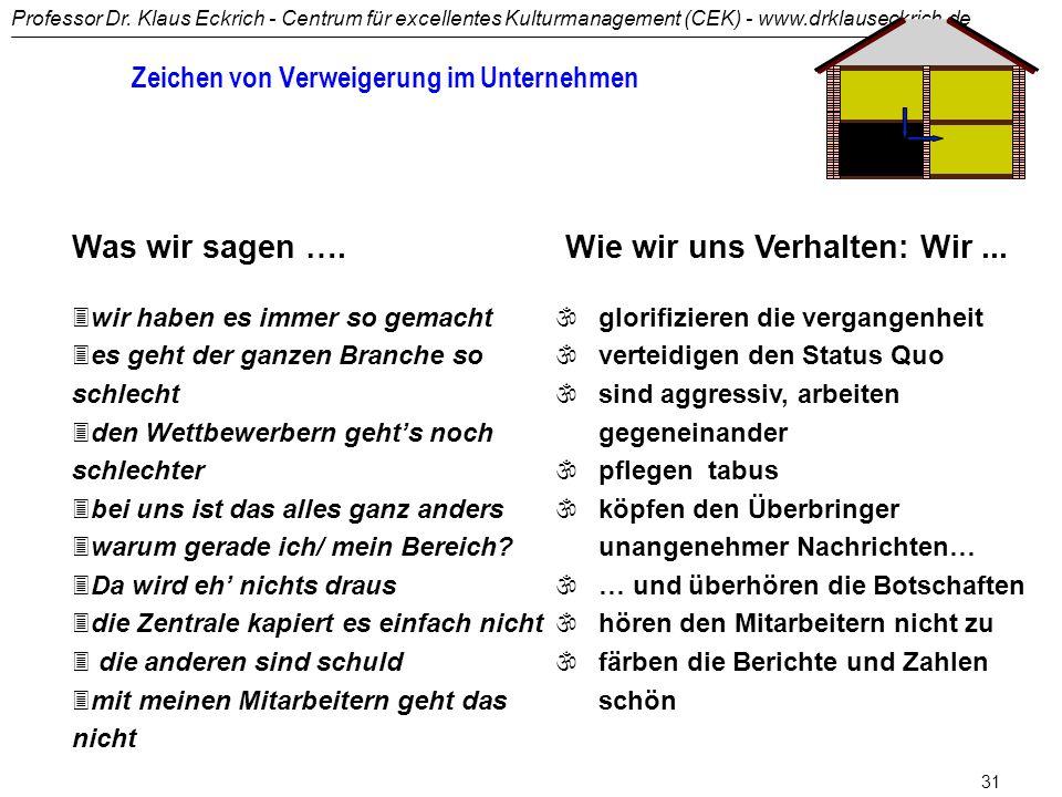 Professor Dr. Klaus Eckrich - Centrum für excellentes Kulturmanagement (CEK) - www.drklauseckrich.de 30 Dat kölsche Grundjesetz Artikel 1 Sieh den Tat