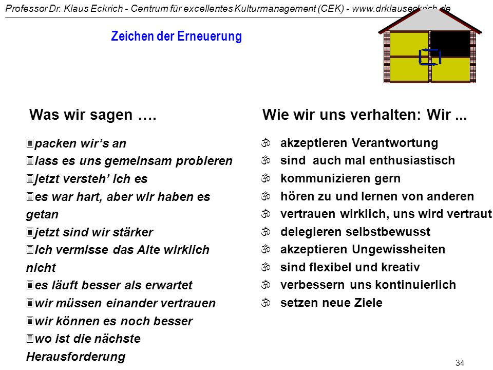Professor Dr. Klaus Eckrich - Centrum für excellentes Kulturmanagement (CEK) - www.drklauseckrich.de 33 3wie sind wir eigentlich in dieses Chaos gerat