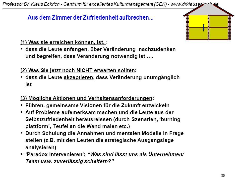 Professor Dr. Klaus Eckrich - Centrum für excellentes Kulturmanagement (CEK) - www.drklauseckrich.de 37 Die Keimzelle des Erfolgs ist die Auswahl der