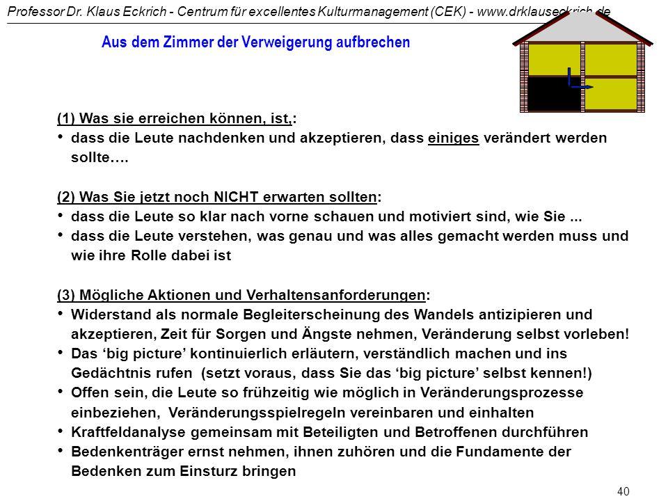 """Professor Dr. Klaus Eckrich - Centrum für excellentes Kulturmanagement (CEK) - www.drklauseckrich.de 39 Mit dem Widerstand - nicht gegen ihn! """"Ziehe,"""