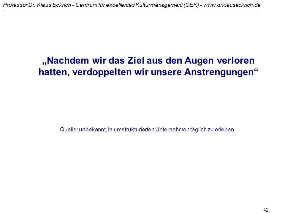 Professor Dr. Klaus Eckrich - Centrum für excellentes Kulturmanagement (CEK) - www.drklauseckrich.de 41 Also: Wo müssen wir bei uns ansetzen und was m