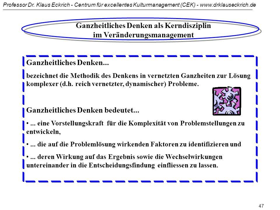 Professor Dr. Klaus Eckrich - Centrum für excellentes Kulturmanagement (CEK) - www.drklauseckrich.de 46 I. Führungs-Basics Führungsgrundlagen Kommunik