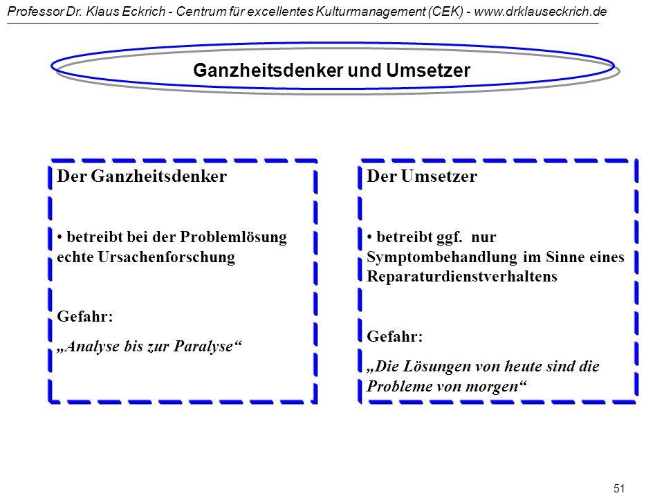 Professor Dr. Klaus Eckrich - Centrum für excellentes Kulturmanagement (CEK) - www.drklauseckrich.de 50 Komplexität durch 'verborgene' Einflussfaktore