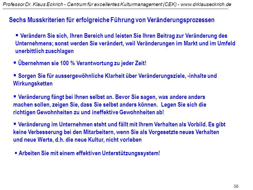 Professor Dr. Klaus Eckrich - Centrum für excellentes Kulturmanagement (CEK) - www.drklauseckrich.de 55 Woran Veränderungsprozesse zuverlässig scheite