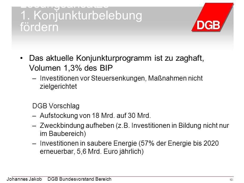 Johannes Jakob DGB Bundesvorstand Bereich Arbeitsmarktpolitik 10 Lösungsansätze 1. Konjunkturbelebung fördern Das aktuelle Konjunkturprogramm ist zu z