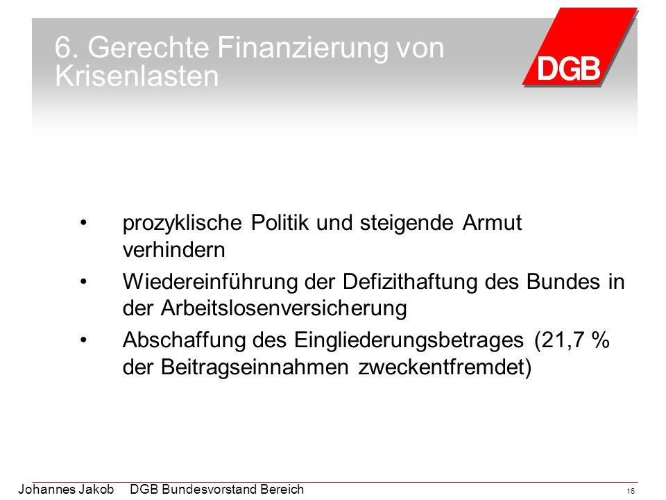 Johannes Jakob DGB Bundesvorstand Bereich Arbeitsmarktpolitik 16 6. Gerechte Finanzierung von Krisenlasten prozyklische Politik und steigende Armut ve
