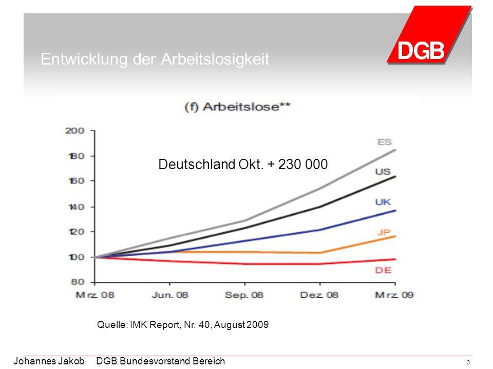 Johannes Jakob DGB Bundesvorstand Bereich Arbeitsmarktpolitik 3 Entwicklung der Arbeitslosigkeit Quelle: IMK Report, Nr. 40, August 2009 Deutschland O