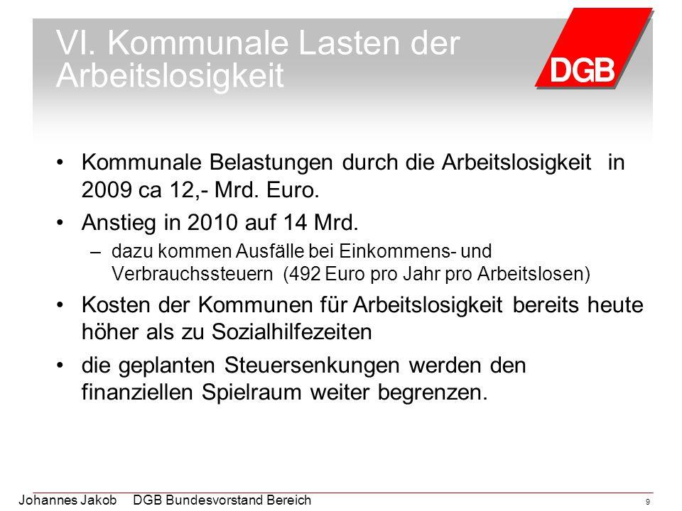 Johannes Jakob DGB Bundesvorstand Bereich Arbeitsmarktpolitik 9 VI. Kommunale Lasten der Arbeitslosigkeit Kommunale Belastungen durch die Arbeitslosig