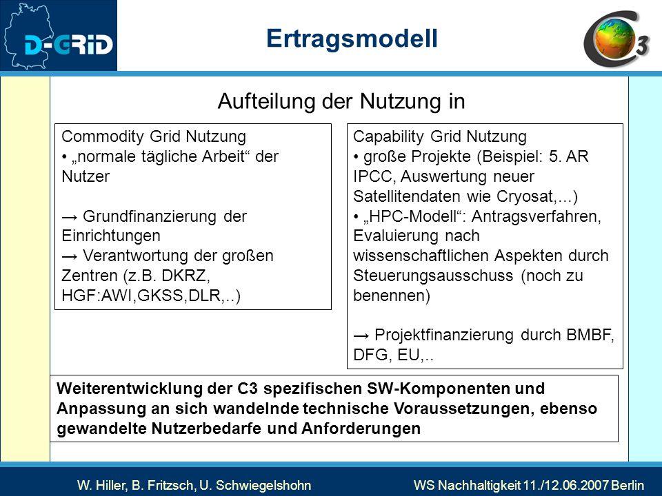W. Hiller, B. Fritzsch, U.