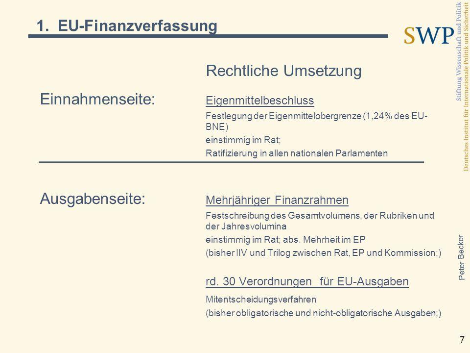 Peter Becker 7 1. EU-Finanzverfassung Rechtliche Umsetzung Einnahmenseite: Eigenmittelbeschluss Festlegung der Eigenmittelobergrenze (1,24% des EU- BN