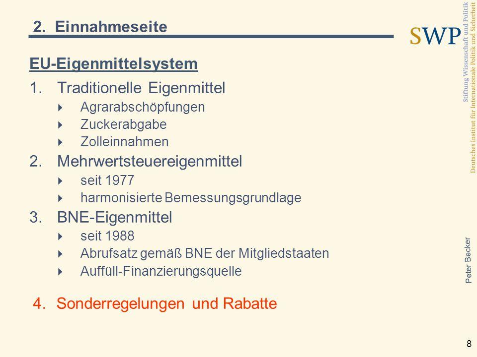 Peter Becker 8 EU-Eigenmittelsystem  Traditionelle Eigenmittel  Agrarabschöpfungen  Zuckerabgabe  Zolleinnahmen  Mehrwertsteuereigenmittel  seit 1977  harmonisierte Bemessungsgrundlage  BNE-Eigenmittel  seit 1988  Abrufsatz gemäß BNE der Mitgliedstaaten  Auffüll-Finanzierungsquelle 2.