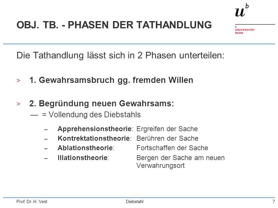Diebstahl 7 Prof. Dr. H. Vest OBJ. TB. - PHASEN DER TATHANDLUNG Die Tathandlung lässt sich in 2 Phasen unterteilen: > 1. Gewahrsamsbruch gg. fremden W