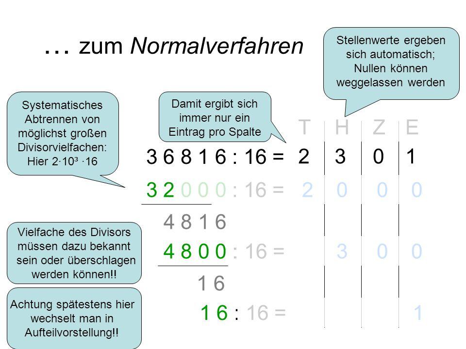 … zum Normalverfahren 3 6 8 1 6 : 16 = 3 2 0 0 0 : 16 = 2 0 0 0 4 8 1 6 2301 4 8 0 0 : 16 = 3 0 0 1 6 1 6 : 16 = 1 EZHT Systematisches Abtrennen von möglichst großen Divisorvielfachen: Hier 2∙10³ ∙16 Vielfache des Divisors müssen dazu bekannt sein oder überschlagen werden können!.