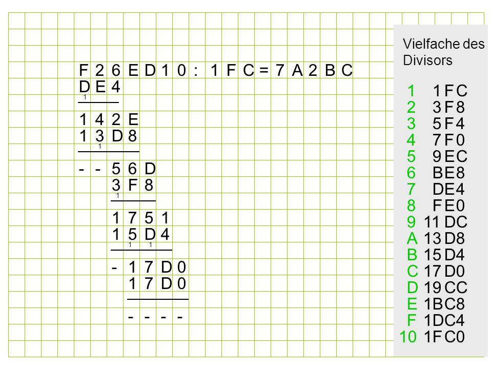 AF26ED10:1FC=2C7 DE4 E 56 3F8 571 0 142 -- 1 17D 1 1D38 15D4 - 1 1 11 017D ---- C1 1 F 82 3 F 43 5 F 04 7 F C5 9 E 86 B E 47 D E 08 F E C911 D 8A13 D 4B15 D 0C17 D CD19 C 8E1B C 4F1D C 0101F C Vielfache des Divisors D B