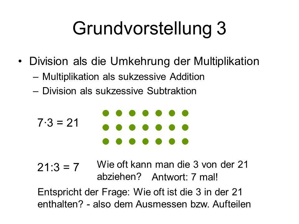 Grundvorstellung 3 Division als die Umkehrung der Multiplikation –Multiplikation als sukzessive Addition –Division als sukzessive Subtraktion 21:3 = 7 7∙3 = 21 Wie oft kann man die 3 von der 21 abziehen.