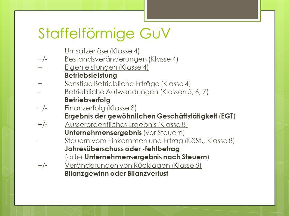 Staffelförmige GuV Umsatzerlöse (Klasse 4) +/- Bestandsveränderungen (Klasse 4) +Eigenleistungen (Klasse 4) Betriebsleistung + Sonstige Betriebliche E