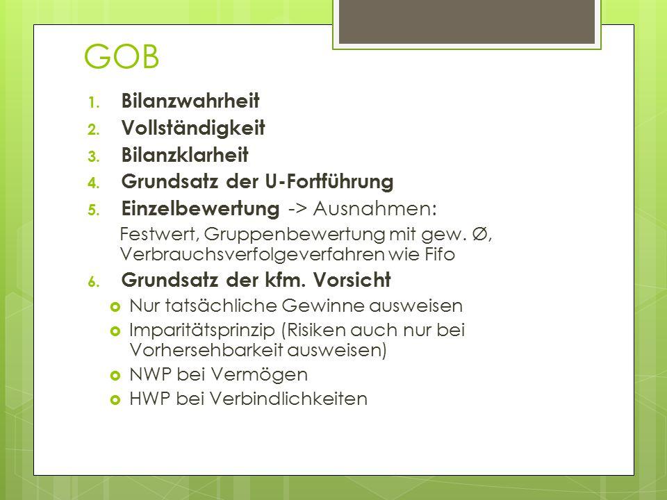GOB 1. Bilanzwahrheit 2. Vollständigkeit 3. Bilanzklarheit 4. Grundsatz der U-Fortführung 5. Einzelbewertung -> Ausnahmen: Festwert, Gruppenbewertung
