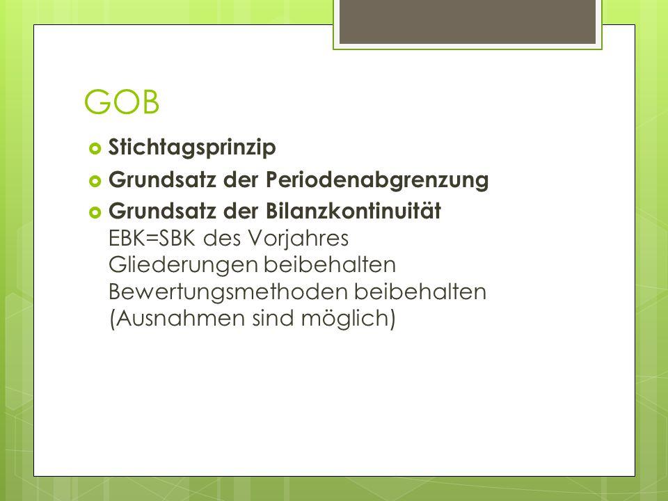 GOB  Stichtagsprinzip  Grundsatz der Periodenabgrenzung  Grundsatz der Bilanzkontinuität EBK=SBK des Vorjahres Gliederungen beibehalten Bewertungsm