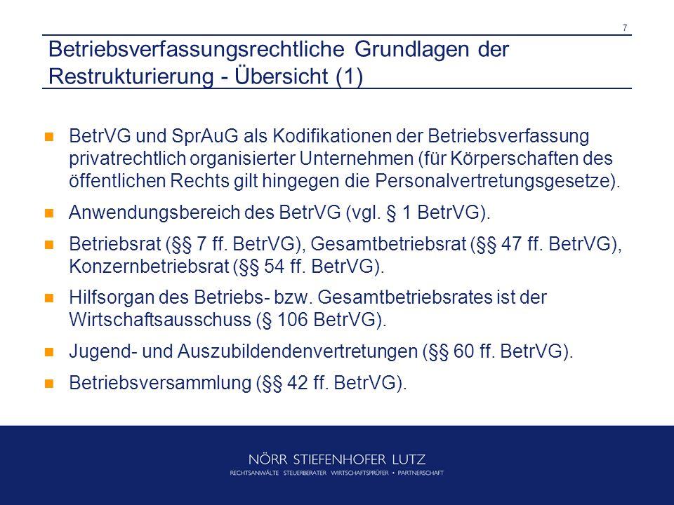 7 Betriebsverfassungsrechtliche Grundlagen der Restrukturierung - Übersicht (1) BetrVG und SprAuG als Kodifikationen der Betriebsverfassung privatrechtlich organisierter Unternehmen (für Körperschaften des öffentlichen Rechts gilt hingegen die Personalvertretungsgesetze).