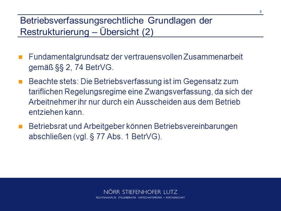 9 Betriebsverfassungsrechtliche Grundlagen der Restrukturierung – Übersicht (2) Fundamentalgrundsatz der vertrauensvollen Zusammenarbeit gemäß §§ 2, 74 BetrVG.
