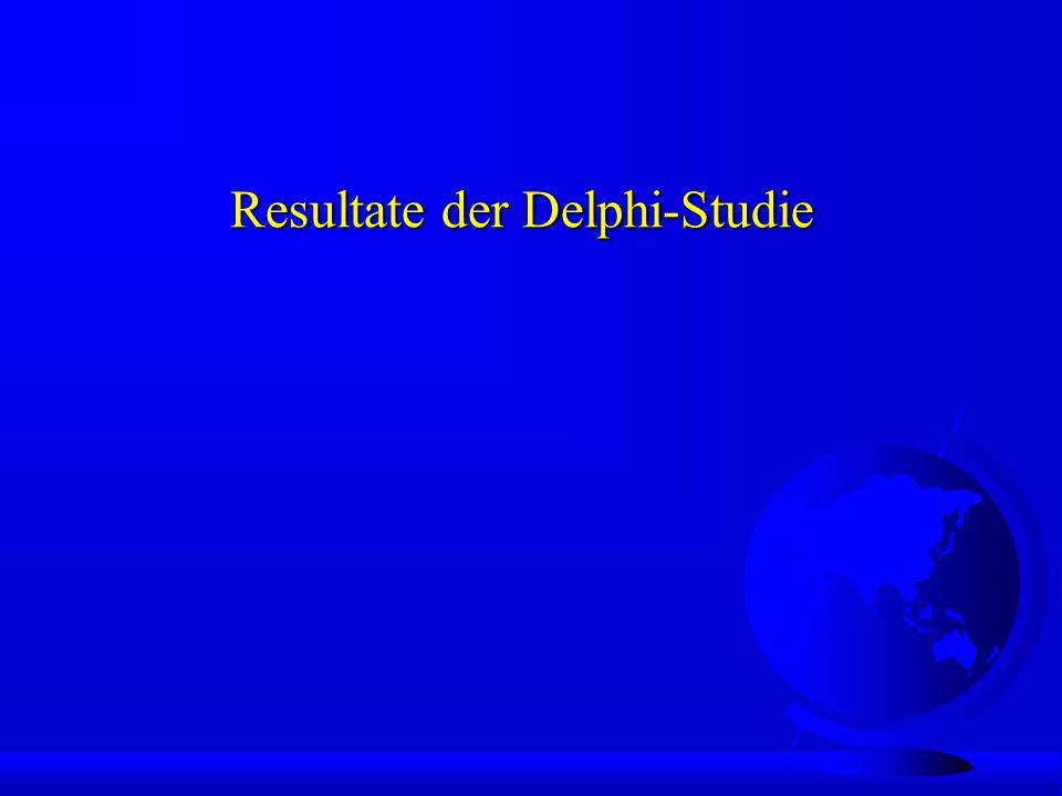 Resultate der Delphi-Studie