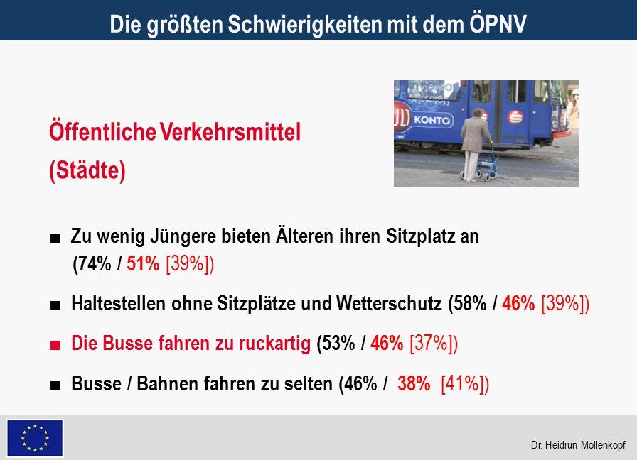 23 Die größten Schwierigkeiten mit dem ÖPNV Öffentliche Verkehrsmittel (Städte) ■ Zu wenig Jüngere bieten Älteren ihren Sitzplatz an (74% / 51% [39%])