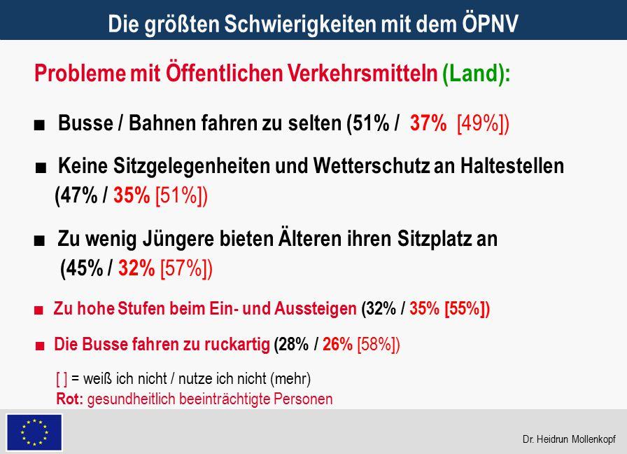 24 Die größten Schwierigkeiten mit dem ÖPNV Probleme mit Öffentlichen Verkehrsmitteln (Land): ■ Busse / Bahnen fahren zu selten (51% / 37% [49%]) ■ Ke