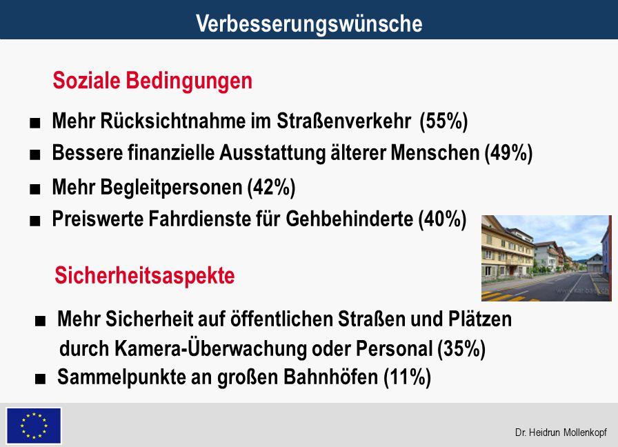 26 Verbesserungswünsche ■ Mehr Rücksichtnahme im Straßenverkehr (55%) ■ Bessere finanzielle Ausstattung älterer Menschen (49%) ■ Mehr Begleitpersonen