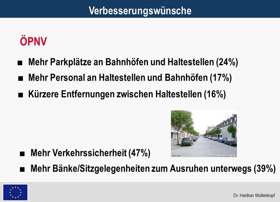27 Verbesserungswünsche ÖPNV ■ Mehr Parkplätze an Bahnhöfen und Haltestellen (24%) ■ Mehr Personal an Haltestellen und Bahnhöfen (17%) ■ Kürzere Entfe