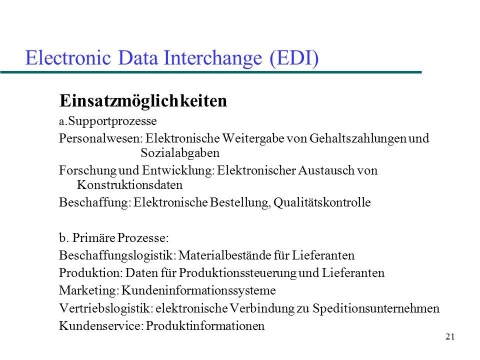 21 Electronic Data Interchange (EDI) Einsatzmöglichkeiten a.Supportprozesse Personalwesen: Elektronische Weitergabe von Gehaltszahlungen und Sozialabg