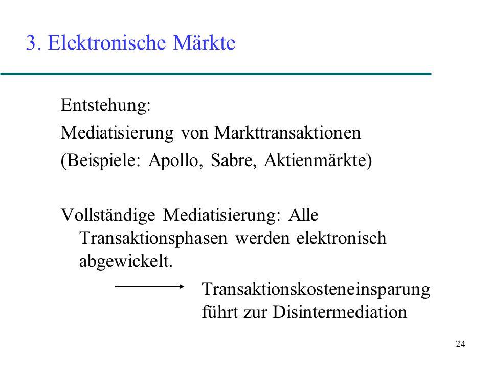24 3. Elektronische Märkte Entstehung: Mediatisierung von Markttransaktionen (Beispiele: Apollo, Sabre, Aktienmärkte) Vollständige Mediatisierung: All