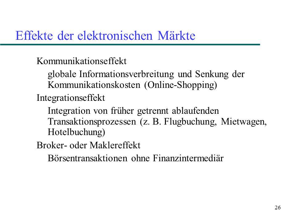 26 Effekte der elektronischen Märkte Kommunikationseffekt globale Informationsverbreitung und Senkung der Kommunikationskosten (Online-Shopping) Integ