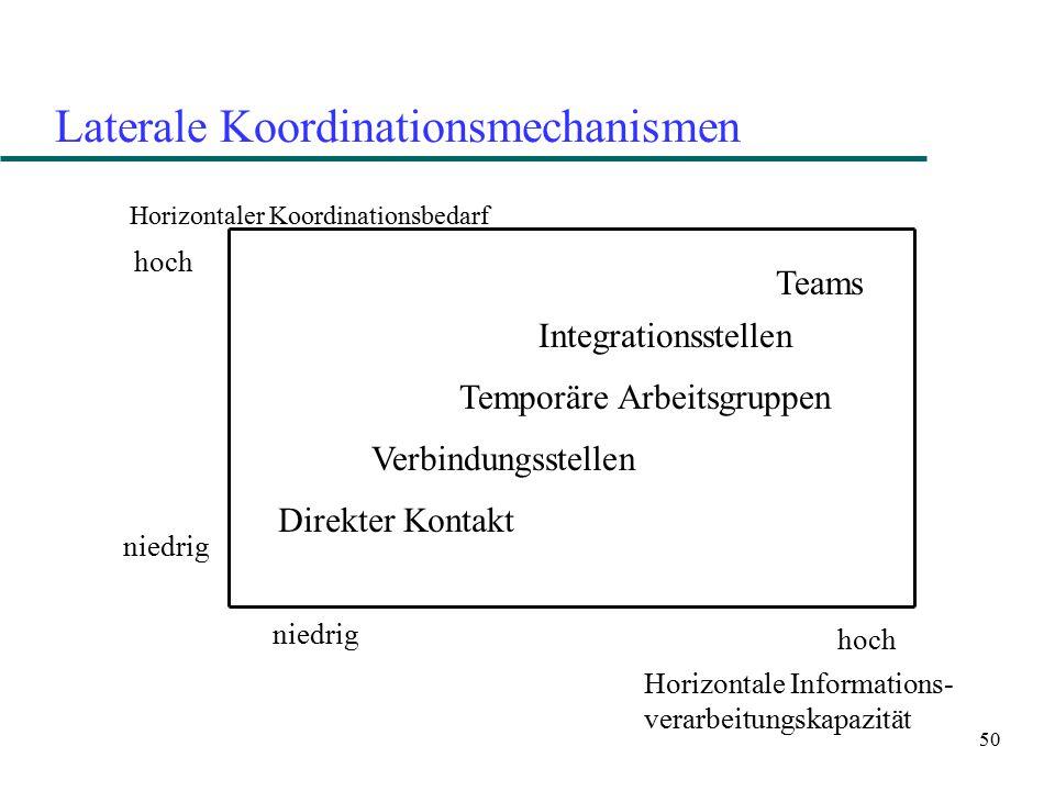 50 Laterale Koordinationsmechanismen Horizontaler Koordinationsbedarf Horizontale Informations- verarbeitungskapazität niedrig hoch Direkter Kontakt Verbindungsstellen Temporäre Arbeitsgruppen Integrationsstellen Teams
