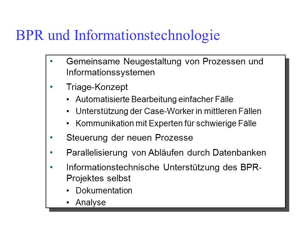 BPR und Informationstechnologie Gemeinsame Neugestaltung von Prozessen und Informationssystemen Triage-Konzept Automatisierte Bearbeitung einfacher Fä