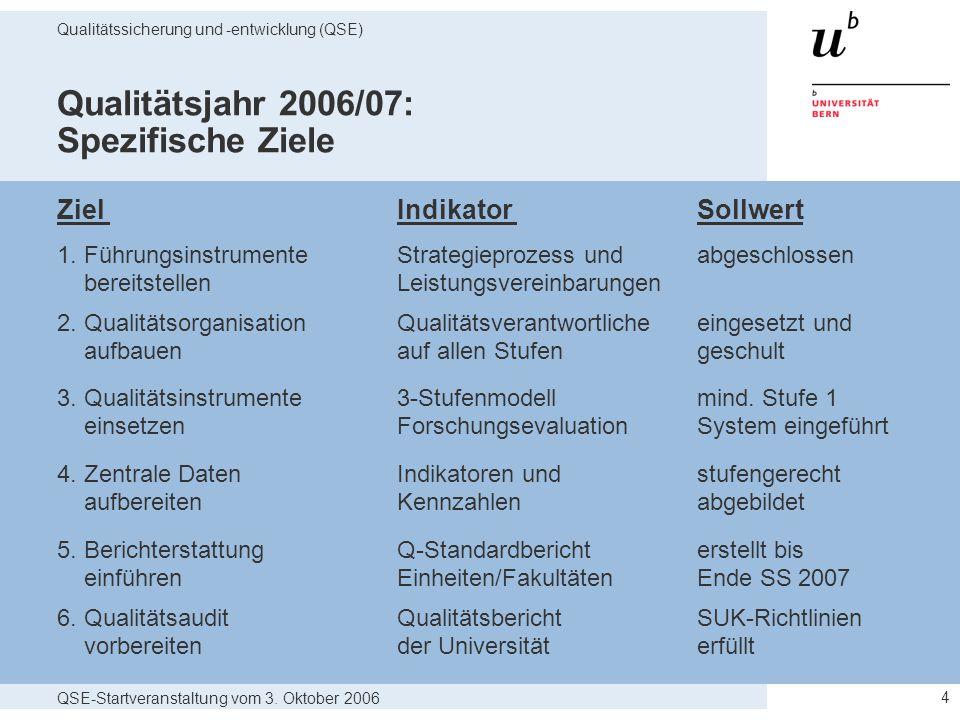 QSE-Startveranstaltung vom 3. Oktober 2006 Qualitätssicherung und -entwicklung (QSE) 4 Qualitätsjahr 2006/07: Spezifische Ziele Ziel Indikator Sollwer