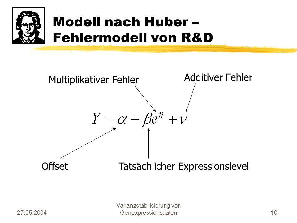 27.05.2004 Varianzstabilisierung von Genexpressionsdaten10 Modell nach Huber – Fehlermodell von R&D Offset Multiplikativer Fehler Additiver Fehler Tat