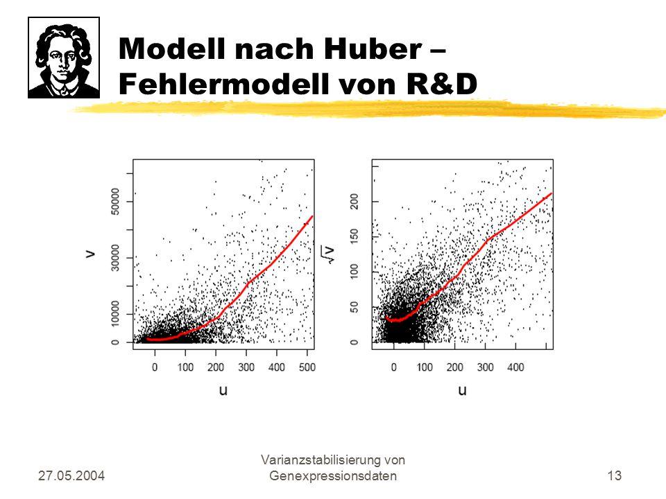 27.05.2004 Varianzstabilisierung von Genexpressionsdaten13 Modell nach Huber – Fehlermodell von R&D