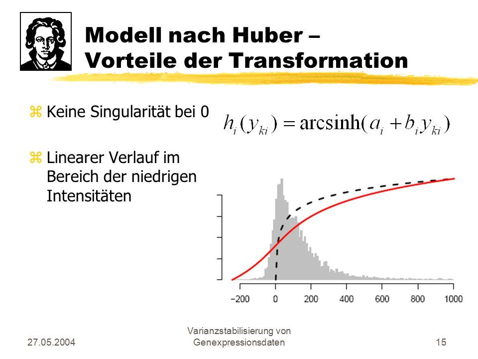 27.05.2004 Varianzstabilisierung von Genexpressionsdaten15 Modell nach Huber – Vorteile der Transformation zKeine Singularität bei 0 zLinearer Verlauf