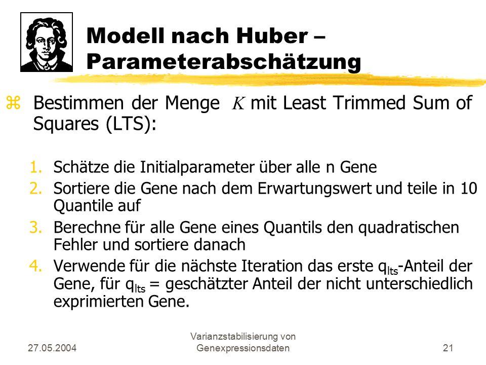 27.05.2004 Varianzstabilisierung von Genexpressionsdaten21 Modell nach Huber – Parameterabschätzung  Bestimmen der Menge K mit Least Trimmed Sum of S