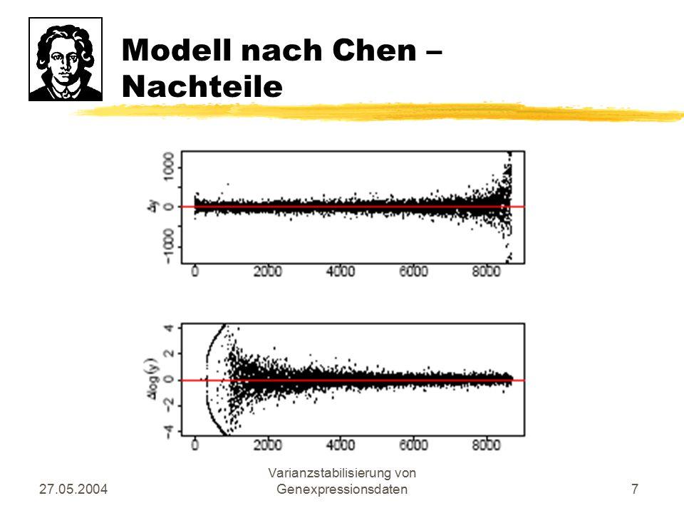 27.05.2004 Varianzstabilisierung von Genexpressionsdaten7 Modell nach Chen – Nachteile
