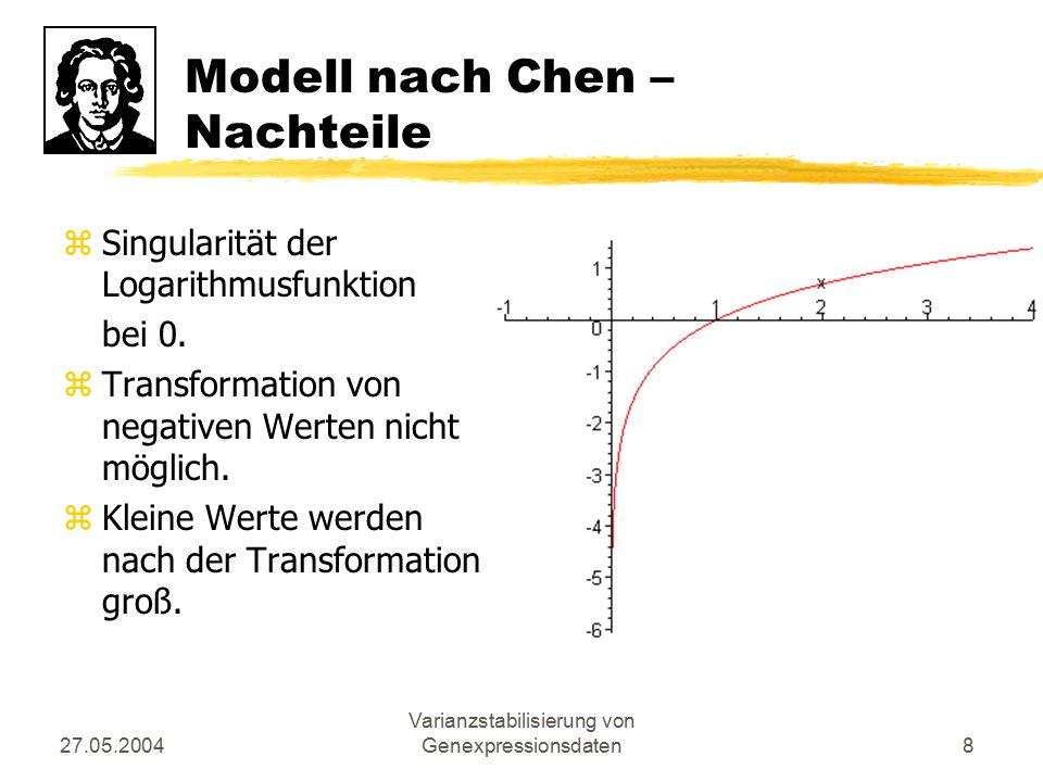 27.05.2004 Varianzstabilisierung von Genexpressionsdaten8 Modell nach Chen – Nachteile zSingularität der Logarithmusfunktion bei 0. zTransformation vo