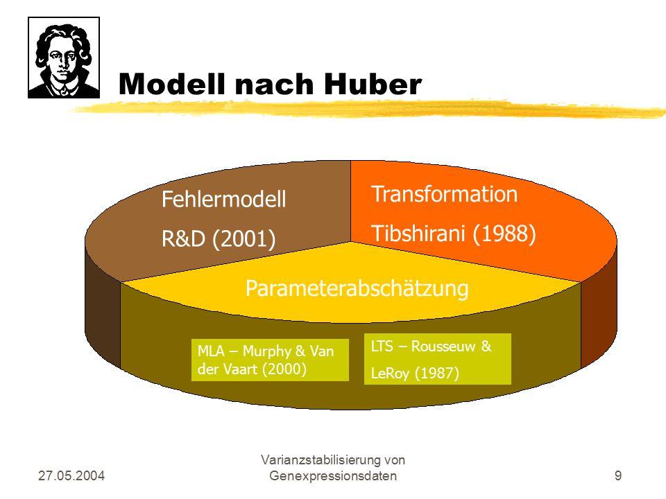 27.05.2004 Varianzstabilisierung von Genexpressionsdaten9 Modell nach Huber Fehlermodell von R&D (2001) Fehlermodell R&D (2001) Transformation Tibshir