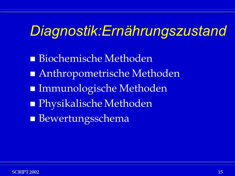 SCRIPT 2002 Vorlesung: Grundlagen Klinische Ernährung 15 Diagnostik:Ernährungszustand n Biochemische Methoden n Anthropometrische Methoden n Immunolog